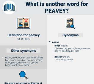 peavey, synonym peavey, another word for peavey, words like peavey, thesaurus peavey