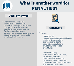 Penalties, synonym Penalties, another word for Penalties, words like Penalties, thesaurus Penalties