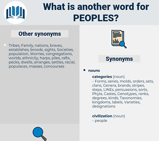 peoples, synonym peoples, another word for peoples, words like peoples, thesaurus peoples