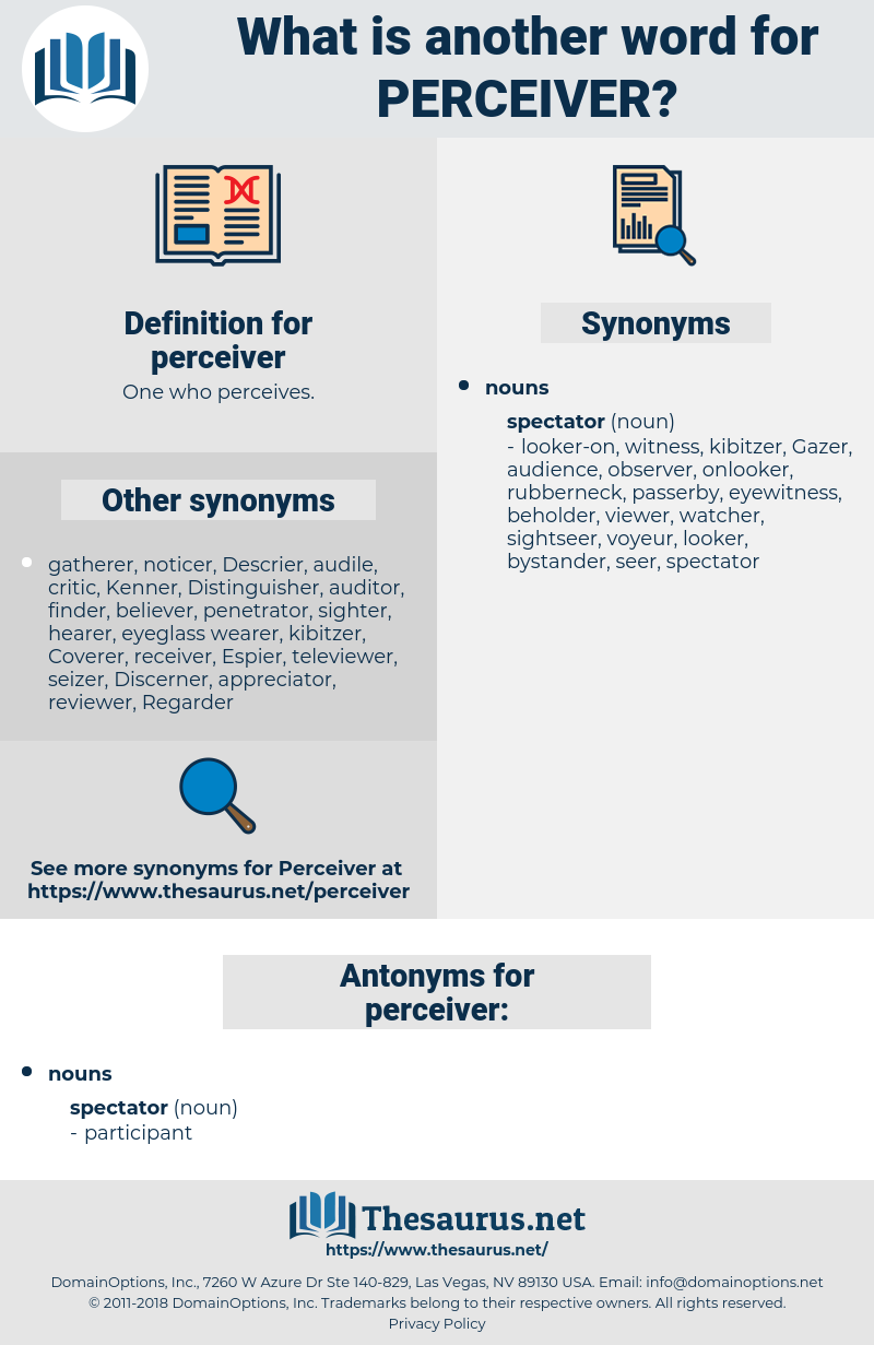 perceiver, synonym perceiver, another word for perceiver, words like perceiver, thesaurus perceiver