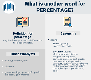 Synonyms for PERCENTAGE, Antonyms for PERCENTAGE - Thesaurus net