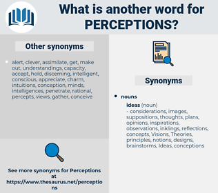 Perceptions, synonym Perceptions, another word for Perceptions, words like Perceptions, thesaurus Perceptions