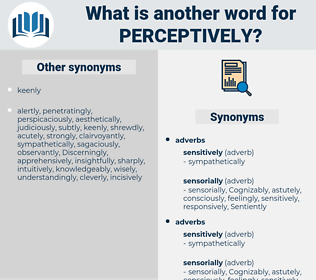 perceptively, synonym perceptively, another word for perceptively, words like perceptively, thesaurus perceptively
