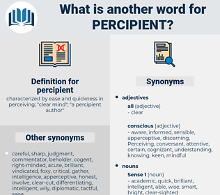 percipient, synonym percipient, another word for percipient, words like percipient, thesaurus percipient