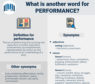 performance, synonym performance, another word for performance, words like performance, thesaurus performance