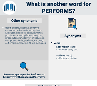 performs, synonym performs, another word for performs, words like performs, thesaurus performs