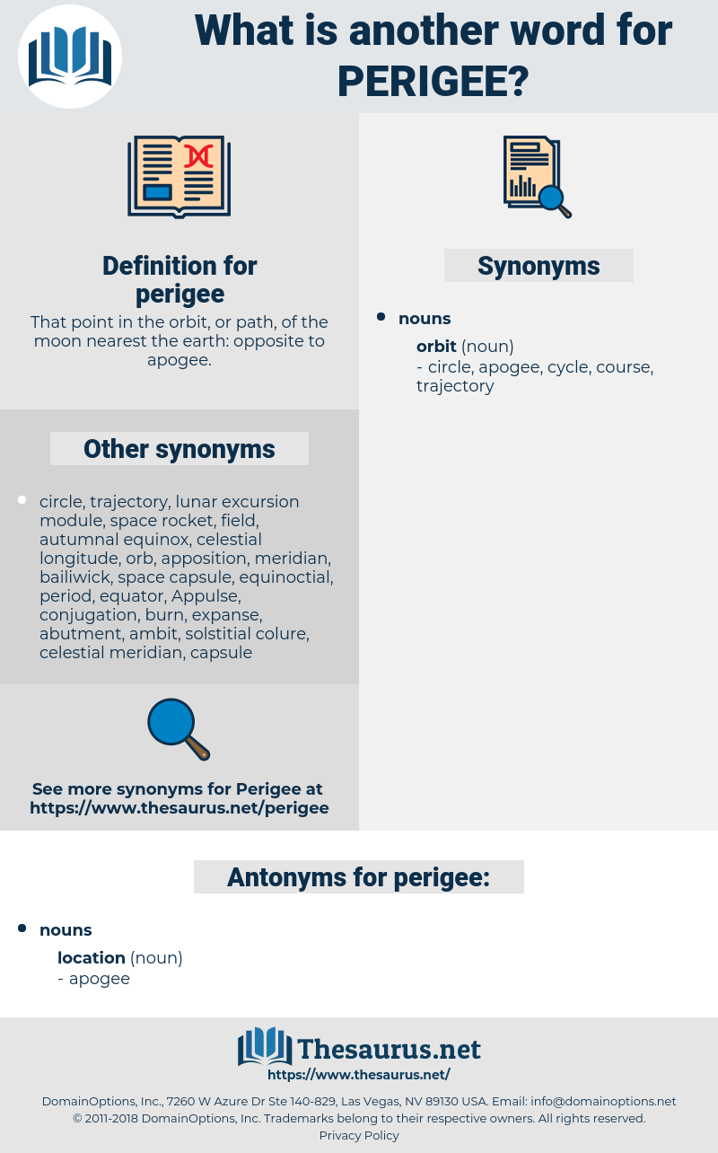perigee, synonym perigee, another word for perigee, words like perigee, thesaurus perigee