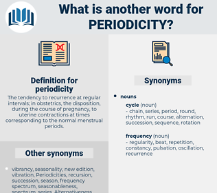 periodicity, synonym periodicity, another word for periodicity, words like periodicity, thesaurus periodicity