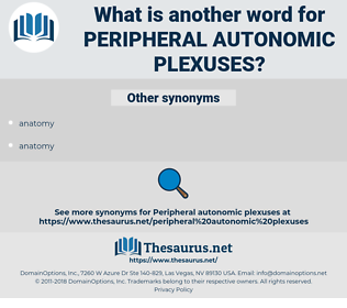 peripheral autonomic plexuses, synonym peripheral autonomic plexuses, another word for peripheral autonomic plexuses, words like peripheral autonomic plexuses, thesaurus peripheral autonomic plexuses