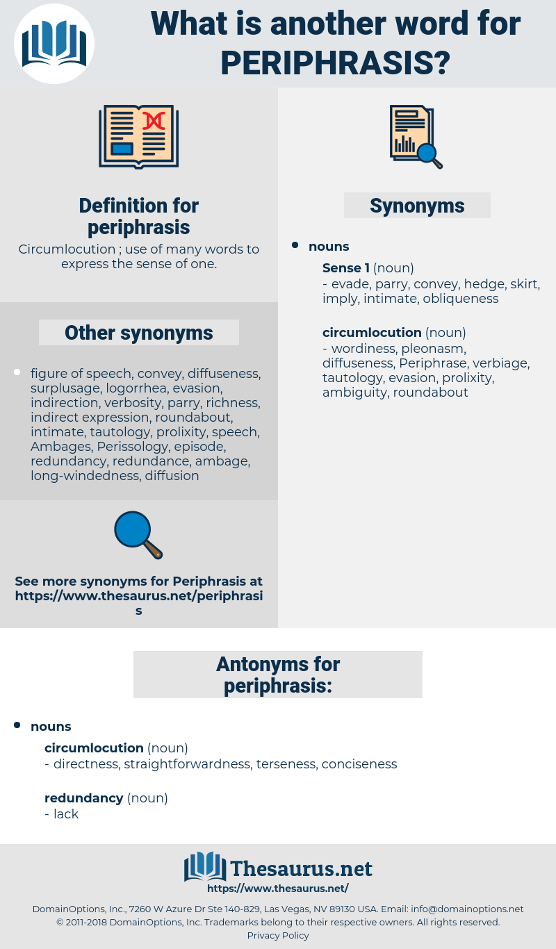 periphrasis, synonym periphrasis, another word for periphrasis, words like periphrasis, thesaurus periphrasis