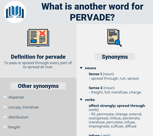 pervade, synonym pervade, another word for pervade, words like pervade, thesaurus pervade