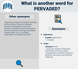 Pervaded, synonym Pervaded, another word for Pervaded, words like Pervaded, thesaurus Pervaded