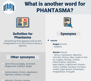 Phantasma, synonym Phantasma, another word for Phantasma, words like Phantasma, thesaurus Phantasma
