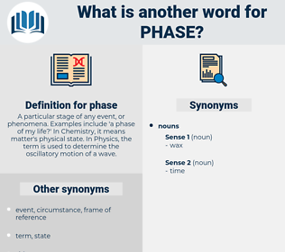 phase, synonym phase, another word for phase, words like phase, thesaurus phase