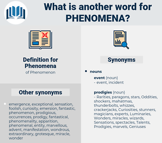 Phenomena, synonym Phenomena, another word for Phenomena, words like Phenomena, thesaurus Phenomena