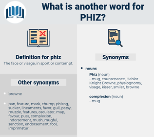 phiz, synonym phiz, another word for phiz, words like phiz, thesaurus phiz