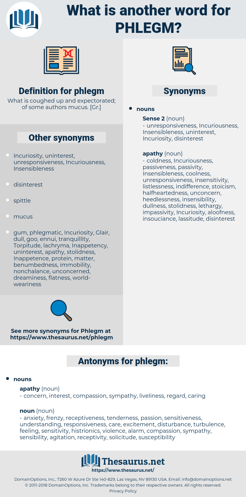 phlegm, synonym phlegm, another word for phlegm, words like phlegm, thesaurus phlegm