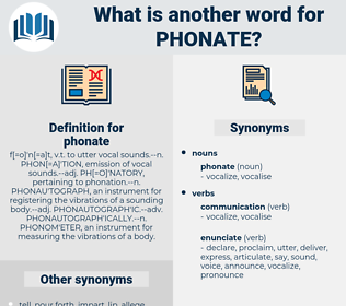 phonate, synonym phonate, another word for phonate, words like phonate, thesaurus phonate