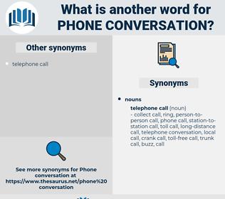 phone conversation, synonym phone conversation, another word for phone conversation, words like phone conversation, thesaurus phone conversation