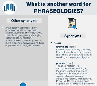 phraseologies, synonym phraseologies, another word for phraseologies, words like phraseologies, thesaurus phraseologies