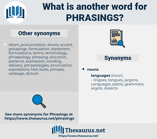 phrasings, synonym phrasings, another word for phrasings, words like phrasings, thesaurus phrasings