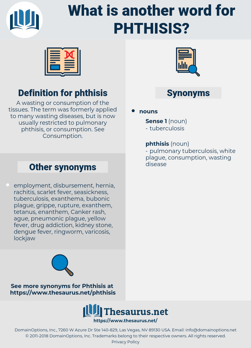phthisis, synonym phthisis, another word for phthisis, words like phthisis, thesaurus phthisis