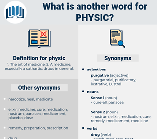 physic, synonym physic, another word for physic, words like physic, thesaurus physic