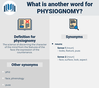 physiognomy, synonym physiognomy, another word for physiognomy, words like physiognomy, thesaurus physiognomy