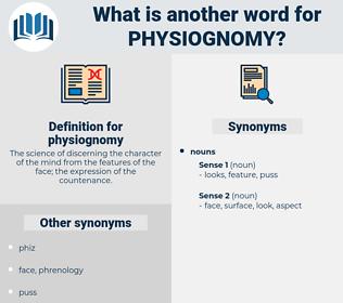 physiognomy, synonym physiognomy, another word for physiognomy, words like physiognomy, thesaurus physiognomy