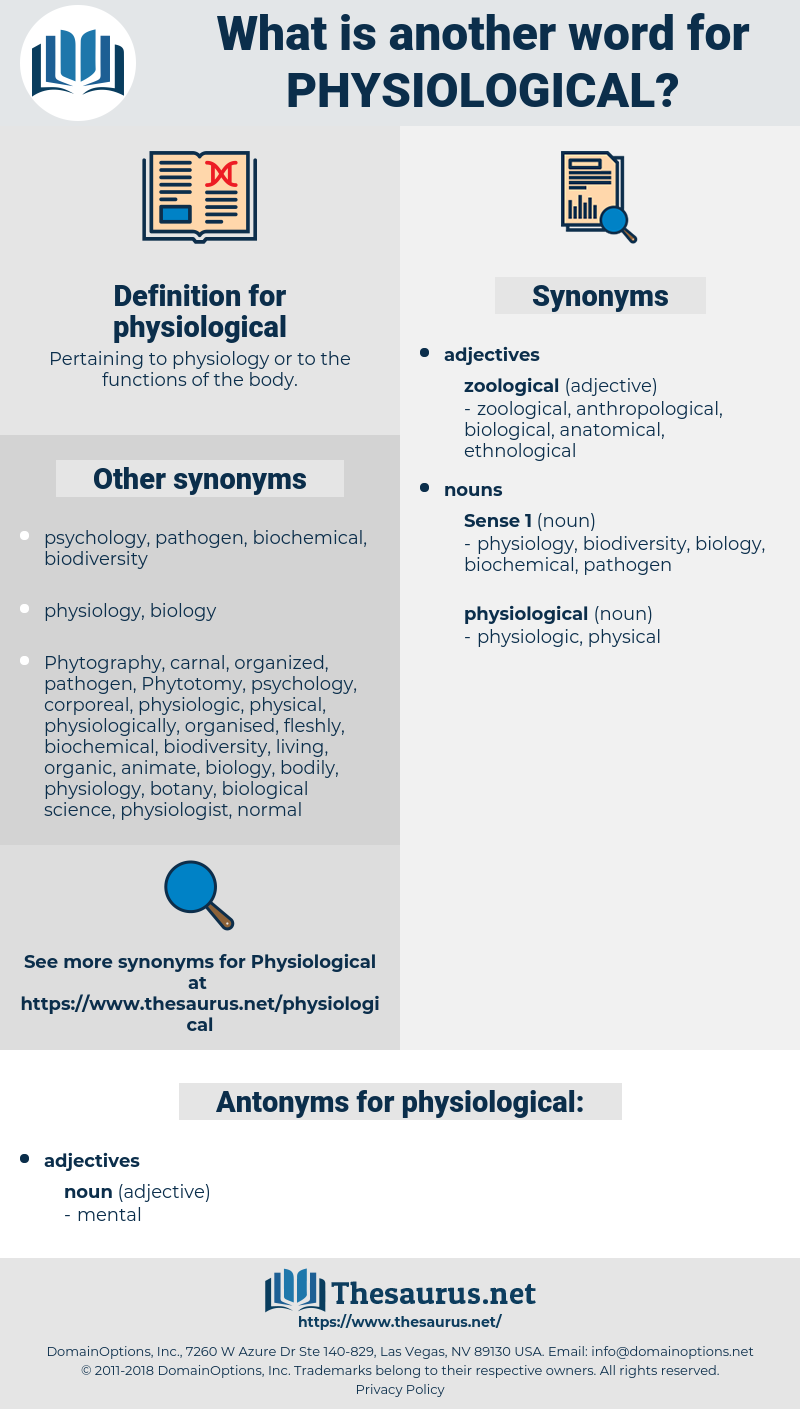 physiological, synonym physiological, another word for physiological, words like physiological, thesaurus physiological
