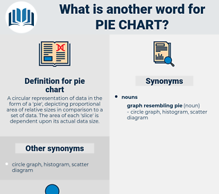 pie chart, synonym pie chart, another word for pie chart, words like pie chart, thesaurus pie chart