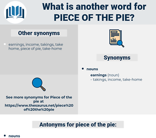 piece of the pie, synonym piece of the pie, another word for piece of the pie, words like piece of the pie, thesaurus piece of the pie