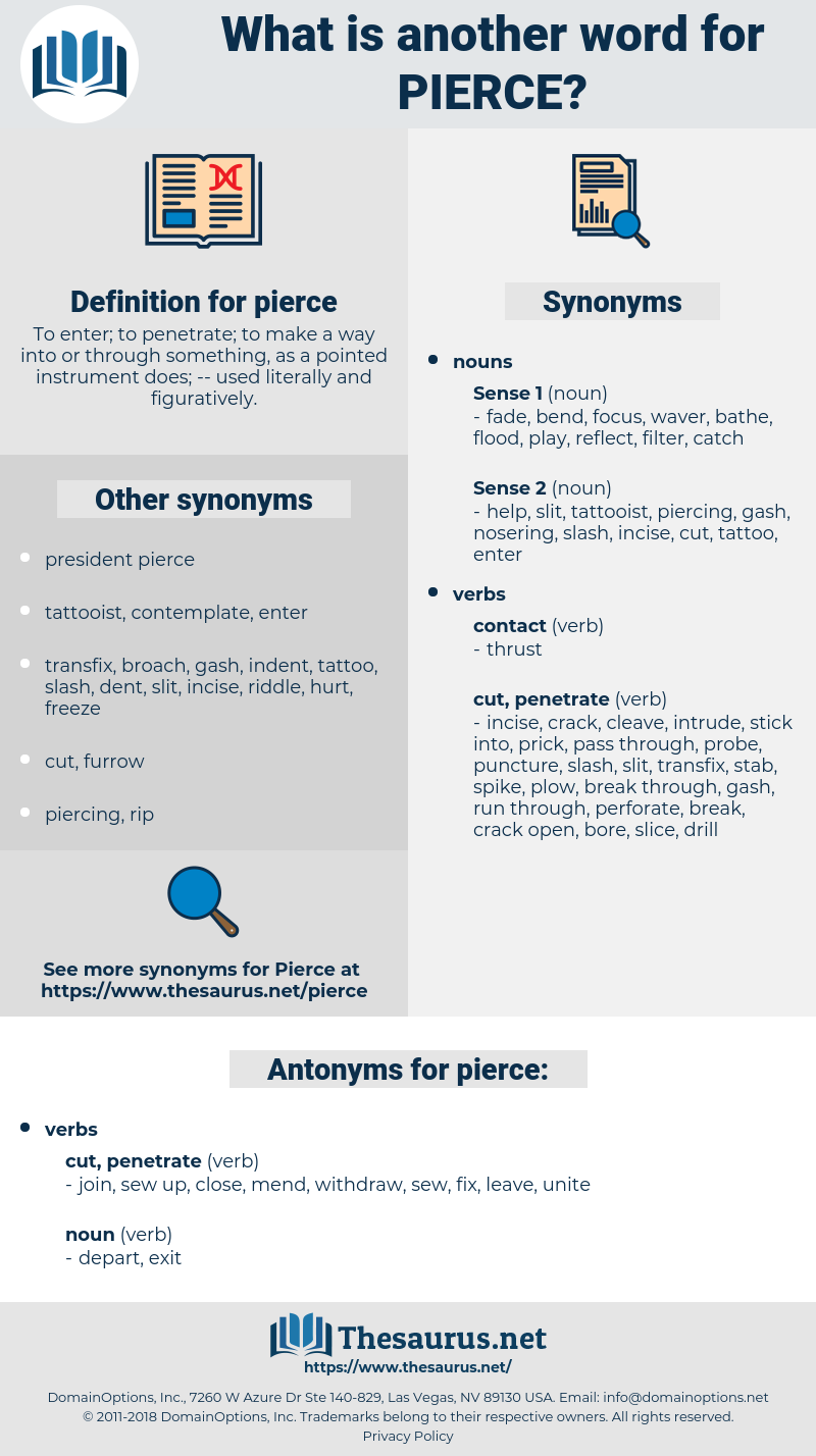 pierce, synonym pierce, another word for pierce, words like pierce, thesaurus pierce