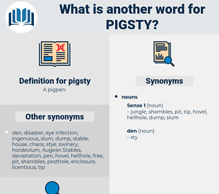 pigsty, synonym pigsty, another word for pigsty, words like pigsty, thesaurus pigsty