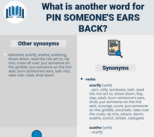 pin someone's ears back, synonym pin someone's ears back, another word for pin someone's ears back, words like pin someone's ears back, thesaurus pin someone's ears back