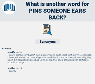 pins someone ears back, synonym pins someone ears back, another word for pins someone ears back, words like pins someone ears back, thesaurus pins someone ears back