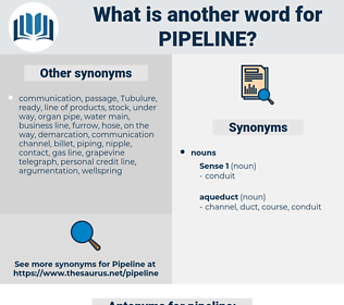 pipeline, synonym pipeline, another word for pipeline, words like pipeline, thesaurus pipeline