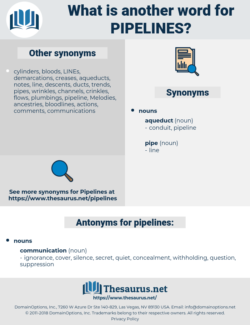 pipelines, synonym pipelines, another word for pipelines, words like pipelines, thesaurus pipelines