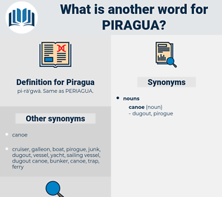 Piragua, synonym Piragua, another word for Piragua, words like Piragua, thesaurus Piragua