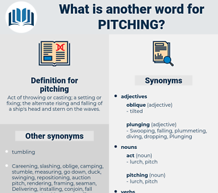 pitching, synonym pitching, another word for pitching, words like pitching, thesaurus pitching