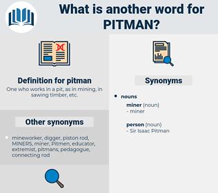 pitman, synonym pitman, another word for pitman, words like pitman, thesaurus pitman