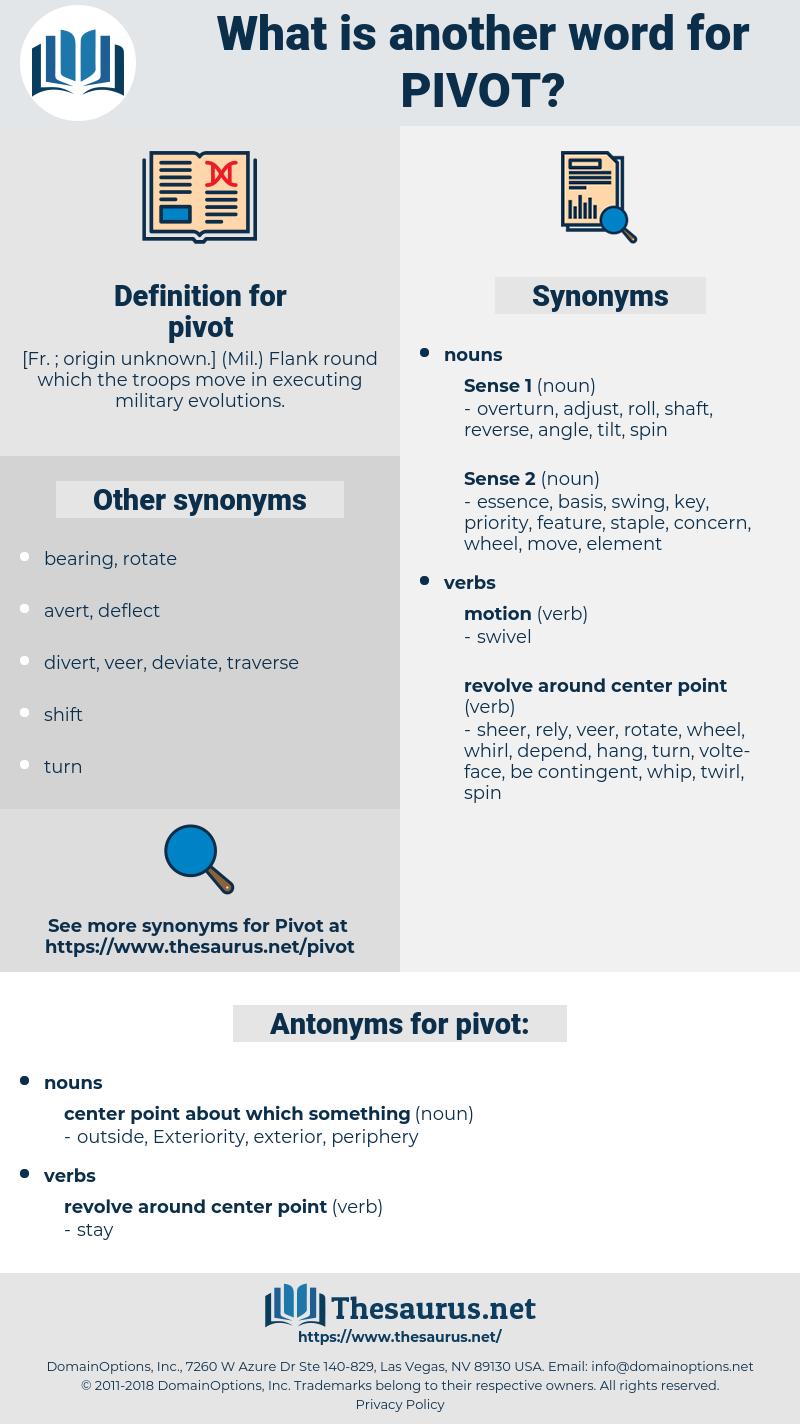 pivot, synonym pivot, another word for pivot, words like pivot, thesaurus pivot