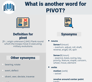 pivot, synonym pivot, another word for pivot, words like pivot, thesaurus pivot