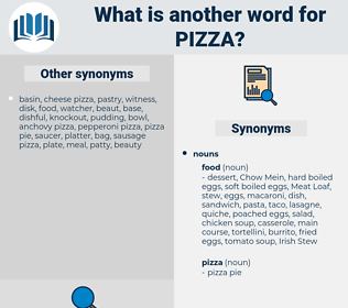 pizza, synonym pizza, another word for pizza, words like pizza, thesaurus pizza