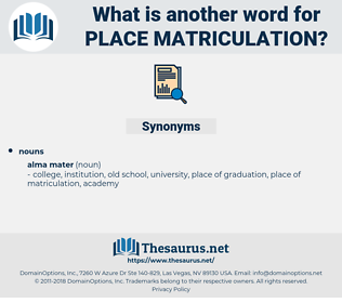 place matriculation, synonym place matriculation, another word for place matriculation, words like place matriculation, thesaurus place matriculation