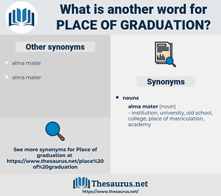 place of graduation, synonym place of graduation, another word for place of graduation, words like place of graduation, thesaurus place of graduation