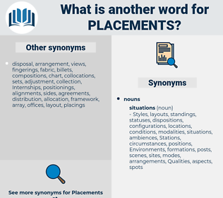 placements, synonym placements, another word for placements, words like placements, thesaurus placements