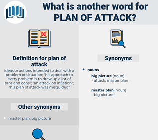 plan of attack, synonym plan of attack, another word for plan of attack, words like plan of attack, thesaurus plan of attack