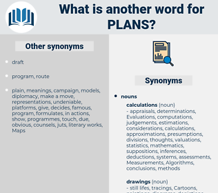 plans, synonym plans, another word for plans, words like plans, thesaurus plans