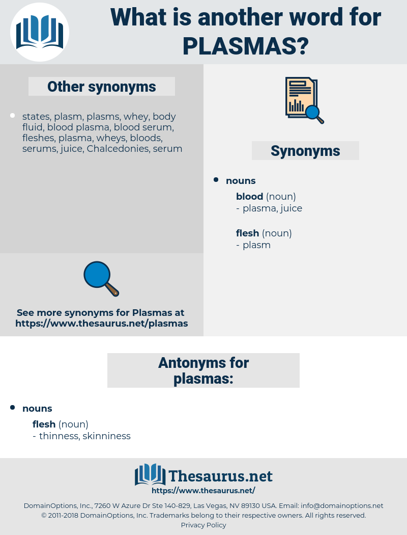 plasmas, synonym plasmas, another word for plasmas, words like plasmas, thesaurus plasmas